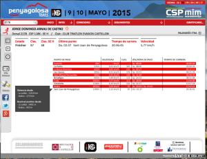 Tiempos finales y de paso CSP 2015